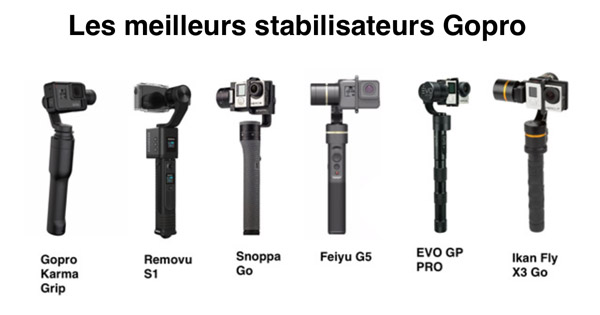 Stabilisateurs Gopro