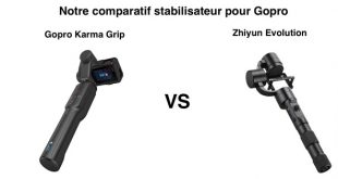 Comparatif Gopro Karma Grip Zhiyun Evolution