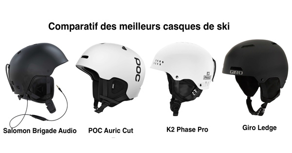 comparatif casque de ski trouvez le meilleur pour la saison mysnowpark equipement ski et. Black Bedroom Furniture Sets. Home Design Ideas